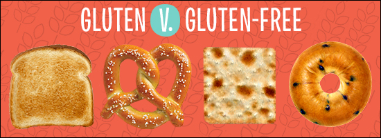 Are Gluten-Free Foods Better than Foods with Gluten?
