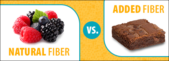 Is Added Fiber as Healthy as Naturally Occurring Fiber?