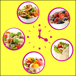 Mini Meals vs. Three Square Meals