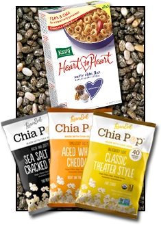 What Can Chia Do for Me-A?