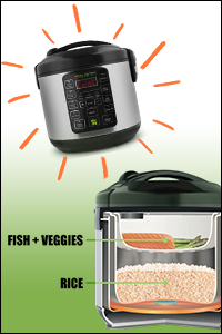 TIM3 MACHIN3: rice cooker, slow cooker, and food steamer