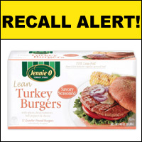 Potentially Tainted Turkey!