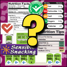 Do Nutrition Labels Confuse You? Read This!