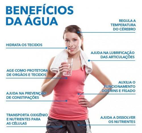 Beneficios da água