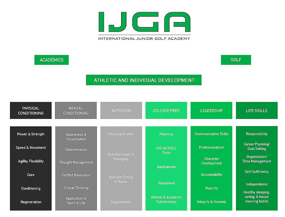 IJGA_Revised-03-1