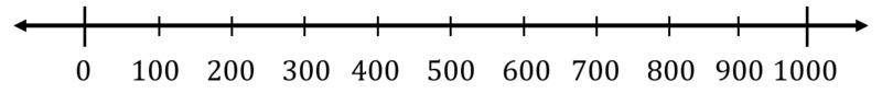2.nbt.4_number_line__e7ebbac89cfb581c025354458b787b1a