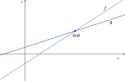 Fle.1_linear_functio_9a34d1aac227d4b9915a7a2abb830a49