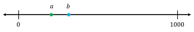 2.ntb.4_number_line__9ccdcb3f51feb2d3707df3a4b449d295