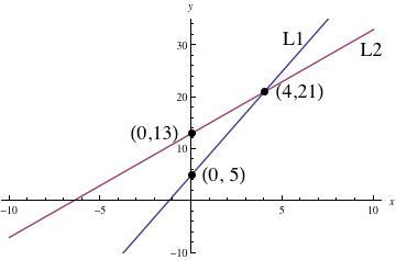 Two_lines_7840026fa5565682cb78b4527fdd8a94