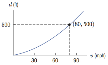 What function can i use to calculate stopping distance versus speed?