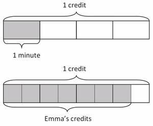 Bar_diagram_304a4757d9aa71307fe5e177faa376b4
