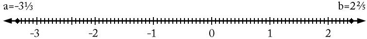 Distance_between_rat_2fbea41e98e2f112c15b0e0d9dad6858