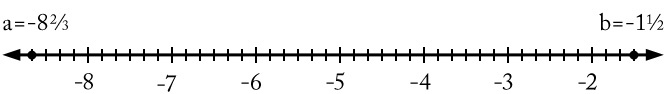 Distance_between_rat_09735e8a79d480bb04503a67dbfe5d28