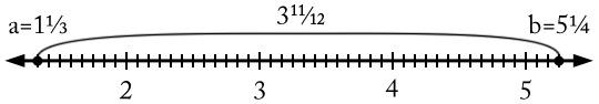 Distance_between_rat_90d3f31c46283cd6350a8e3a5bafe0d2
