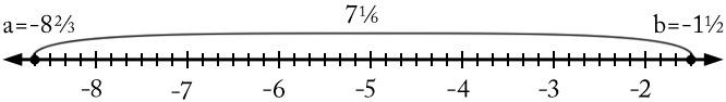 Distance_between_rat_48ab4bff05ea7ae22fe0226408239e72