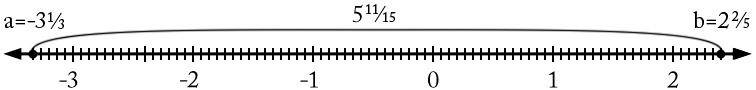 Distance_between_rat_b6173c0c3e4da2ce2c10405d624f9bf3
