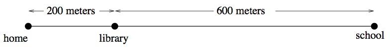 Task_1_dc7124c57cc5de696e02d1d540663522