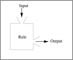 F-Funktion Regeln