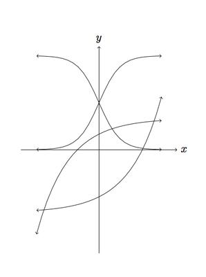 Fourgraphs1_d82c840c58ad8c38c544ae50c0e3dace