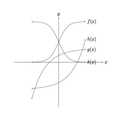 Fourgraphs2_eeeddf652d29b43d2ef9f0ab3d6c95ab