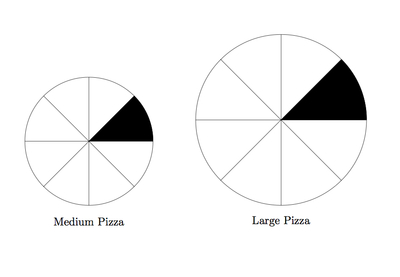 How many slices come in a medium pizza?
