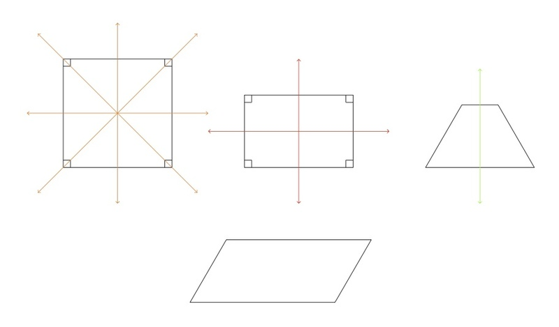 4 lines of symmetry rhombus