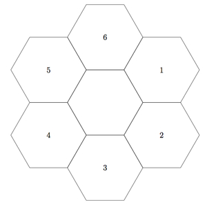 Hexagon3_d0b5ea6e44577186ccc35f12e9768144