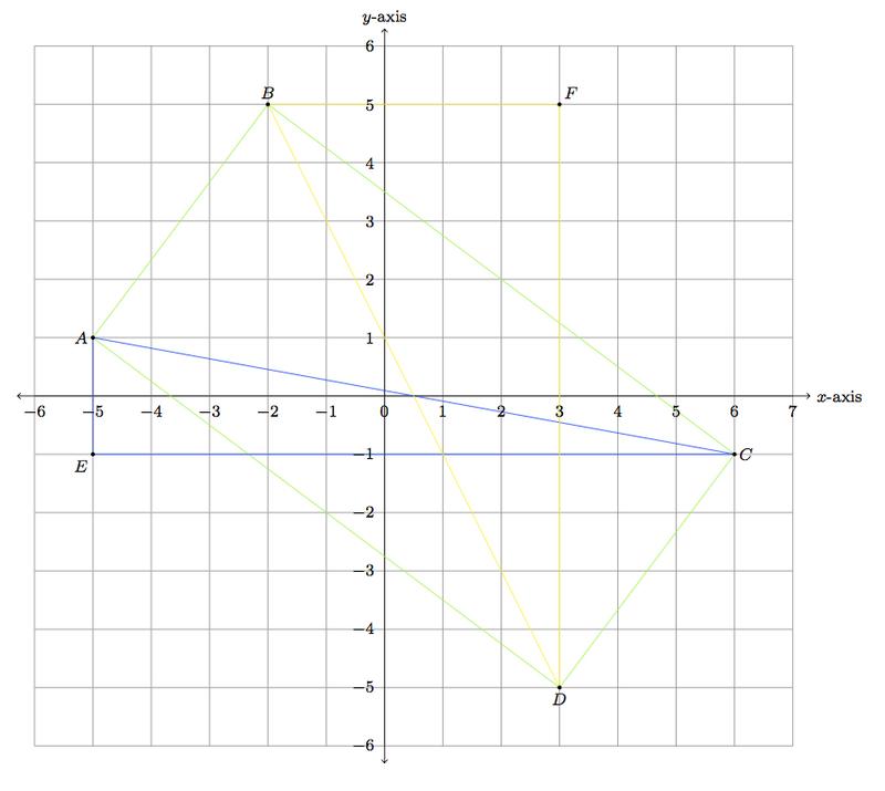 Pythagoras3_b7315251be8816af24e48036311972d2