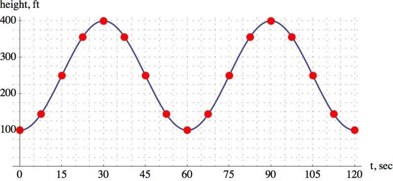 Graph_29b9a32d062ab2987b29b2036582c7d2