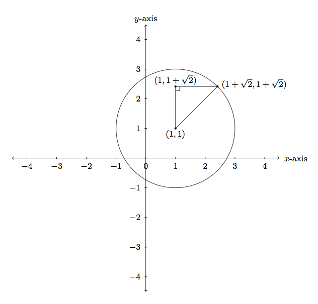 Illustrative Mathematics – Equations of Circles Worksheet