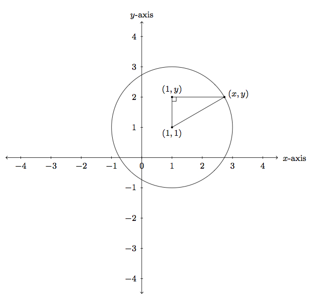 Circleequation2_38ef50809867479806ce84dcae82e68f