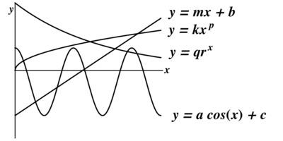 Graphs_5fdb1503be4df3d0b024a467b668921d
