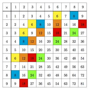 Factors3_ea93e78faaeb7e0725167bbca78d7c1c