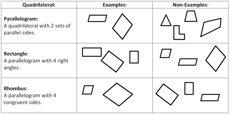 Drawing Parallel Lines With Set Squares : Illustrative mathematics