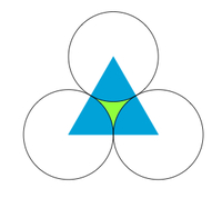 Threecircles_1d0df642c767fbda9a45f10181d0b314