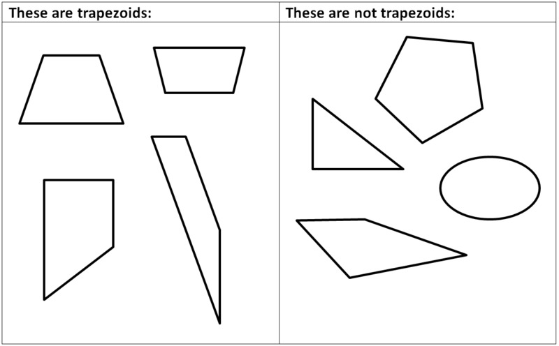 What Am I 2D Shape Properties PowerPoint  2D shapes two