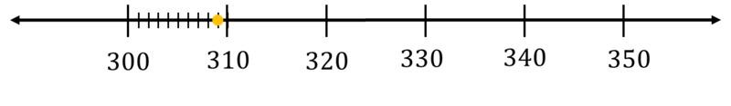 Nl309_35cee5e1bcccad2aa2c6132fc2f918a9