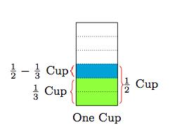 Cups1_5db98c9bb50211a39b1f56e53d935ddd
