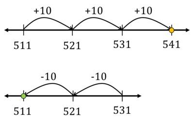 Solution_3_b120987c2e6a1c899c67826dc8745d7c
