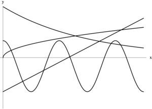 Graphs_statement_43efe3c3310d60cc1c593eac04d626b2