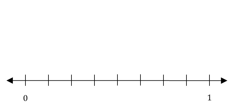 Fractions on a Line Plot
