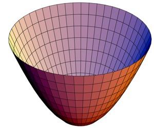 Paraboloid_1b5b02d3f3e750cb9d4bbc8799c99500