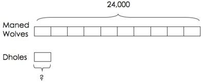Tape_diagram_fe8e3828a2286a63fc77a3cdd84bc7f3