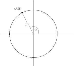 Unit_circle_db9849432d71d23508182e4c0f3f5918