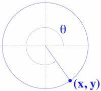 Circle_e830157ce7a47e7bc85012a61bb1e648
