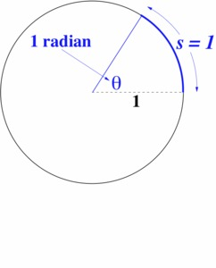 Radian_definition_a9212d077d3b2cd31ccb7737819730e4
