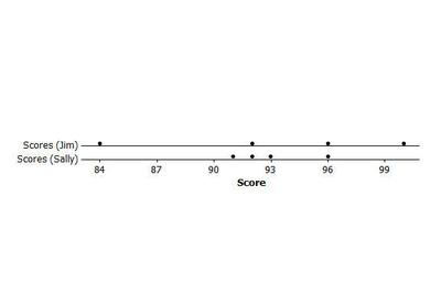 S.ID.2 Graph 1.jpg