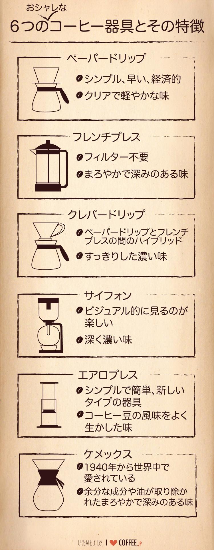 coffee_tools