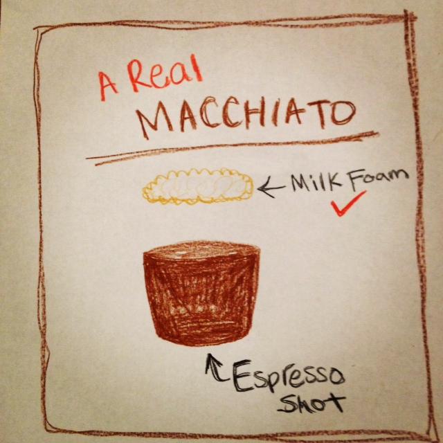 macchiato2