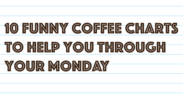 10 funny coffee charts to help you through your Monday